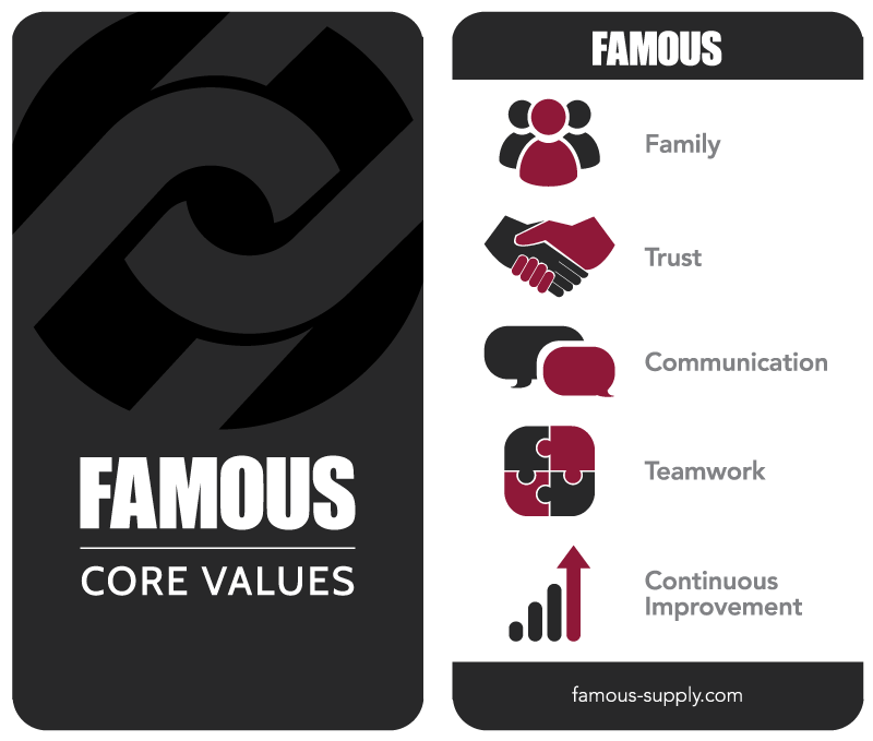Famous Core Values Card
